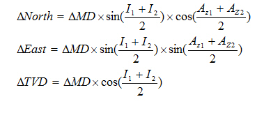 angle averaging method