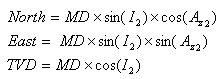TTangential Method Calculation formula