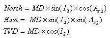TTangential Method Calculation formula