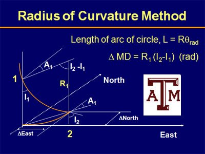 Survey Calculation Methods
