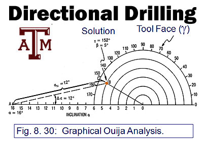 dd directional drilling archives page 3 of 3 drilling formulas and