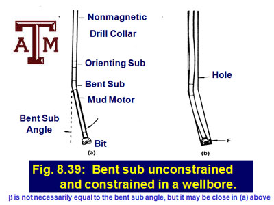 wellbore trajectory control directional drilling handout from texas am drilling formulas and