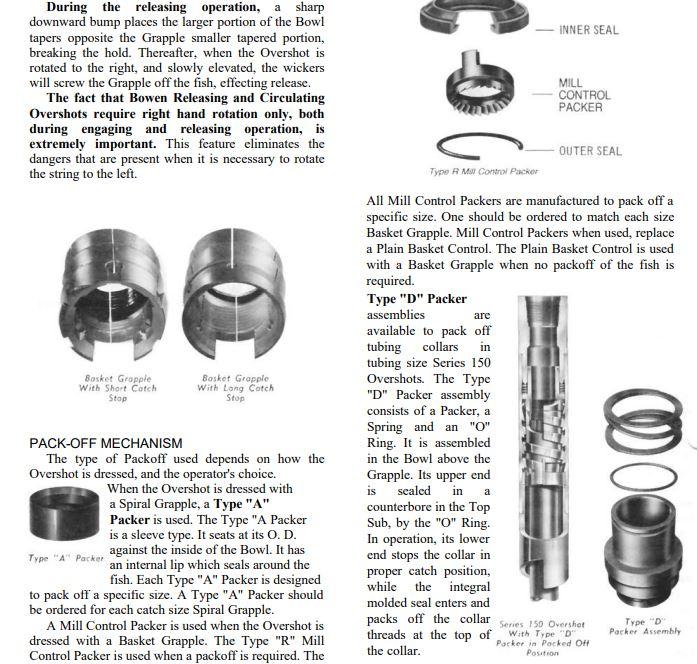 Weatherford Fishing Handbook - Drilling Formulas and