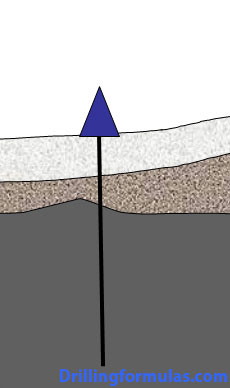 Applications-of-Directional-Drilling---Control-Vertical-Wells