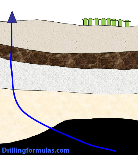 Applications-of-Directional-Drilling---Reach-Inaccessible-Locations