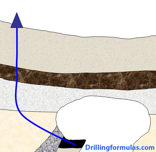 Applications-of-Directional-Drilling---Salt-Dome
