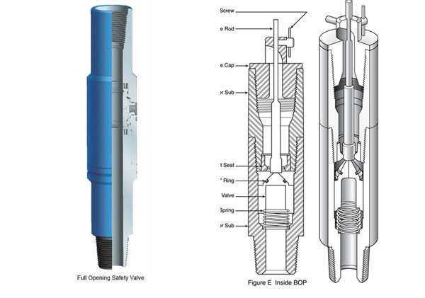 What-are-differences-between-TIW-valve-and-Grey-Valve-3