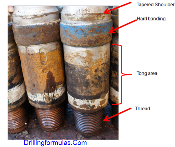 basic-Understanding-About-Drill-Pipe--Figure3