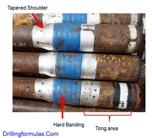 Basic Understanding about Drill Pipe - Drilling Formulas and