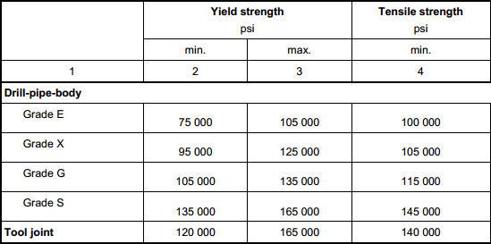Sheet Metal Calculation Formula Sheet Metal Design Guide