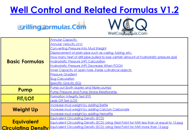 well control formulas screen shot 2