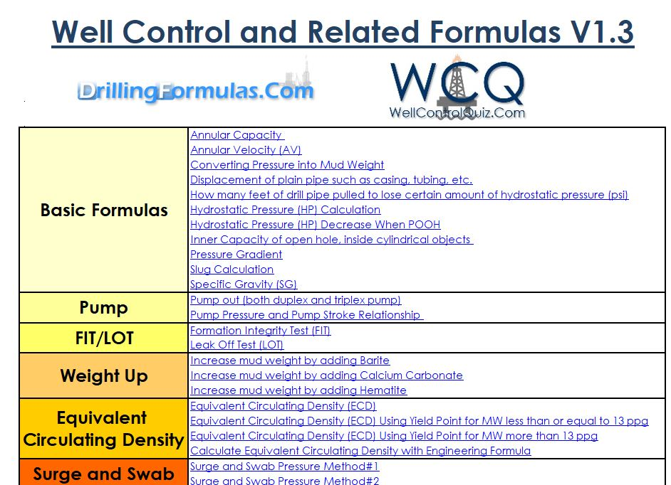Free Useful Well Control Spreadsheet – All Important Well