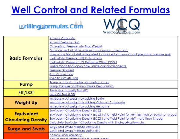 Free Useful Well Control Spread Sheet – All Important Well Control Formulas For Oilfield Personnel