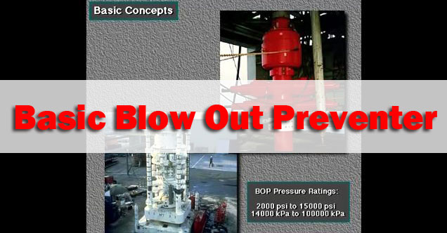 Basic Blow Out Preventer – VDO Training