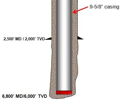 Figure 1 - Wellbore Diagram