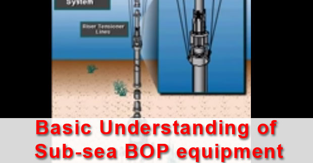 Sub-sea-BOP-equipment-fb-size