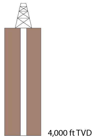 reduce fracture gradient 1