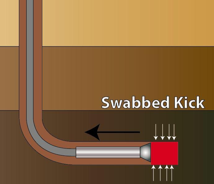 Figure 1 - Swabbed Kick