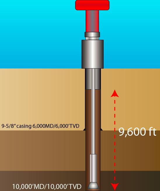 Figure 2 -Maximum Fluid Loss