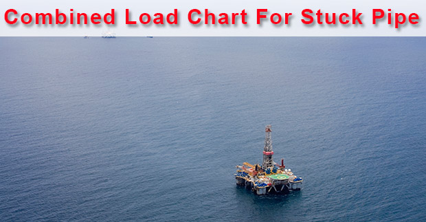 combined-load-chart-for-stuck-pipe