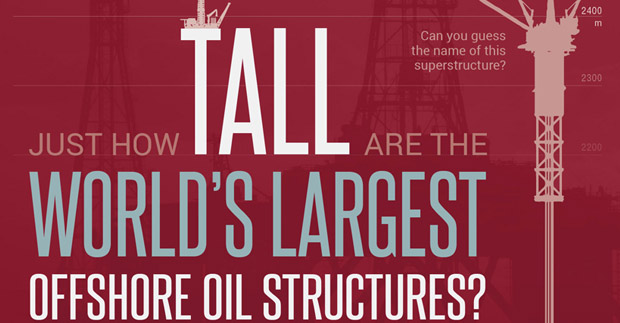 word-tallest-offshore-facilities