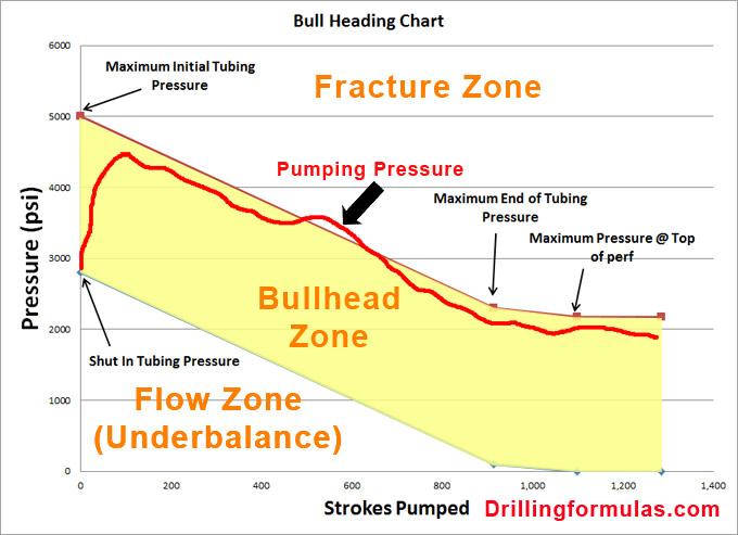 47-Bullheading-Calculation-1-05