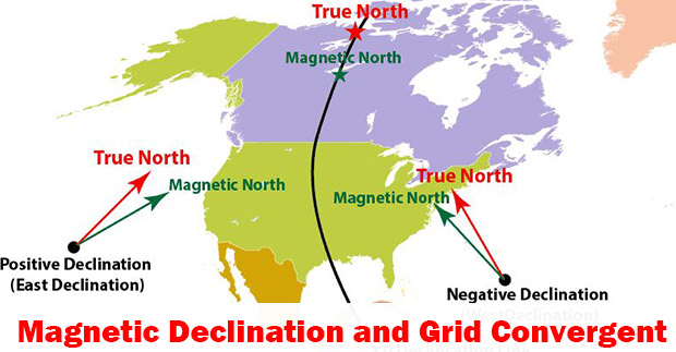 Magnetic Declination and Grid Convergent and Their Applications in ...