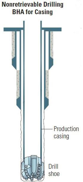 Figure 3 - Non-Retrievable Casing While Drilling System