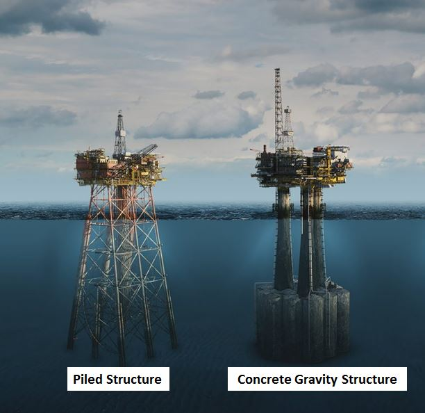 Piled Offshore Platform Structures - Offshore Structure