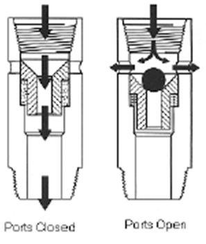 Figure 2 - Circulating Sub for Turbine Motors