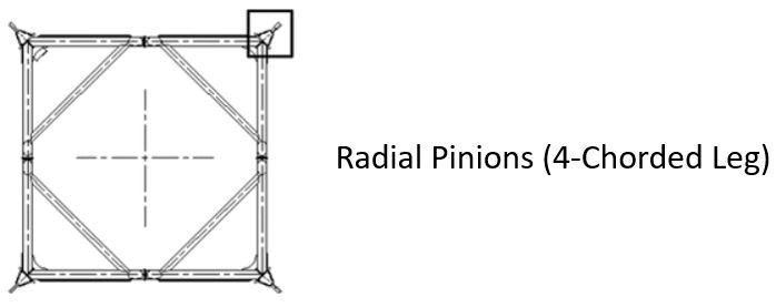 radial pinion