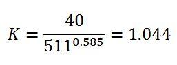 example 2 determine k