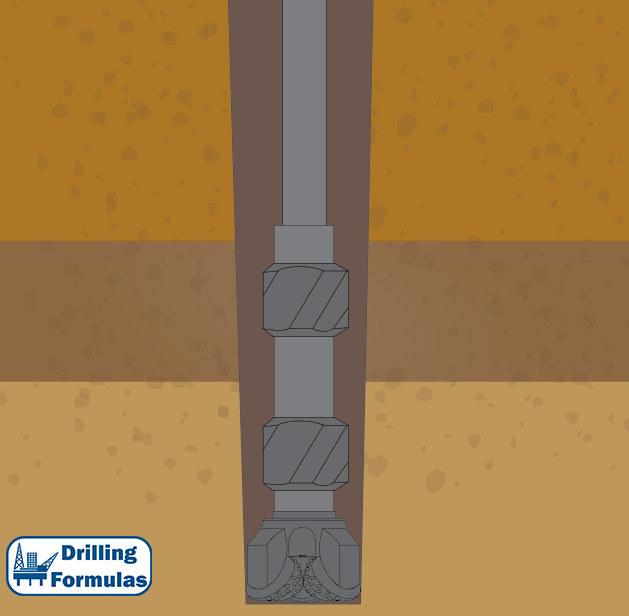 Undergauge hole is caused by abrasive formations