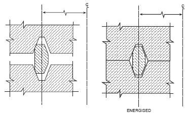 Figure 5 - Face-to-Face Type RX Ring Gasket
