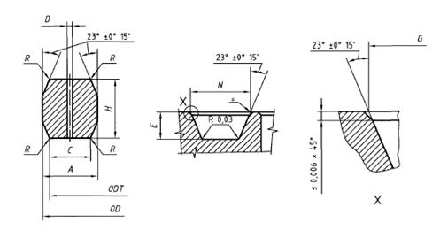 Figure 6 - API Type BX Ring Gasket
