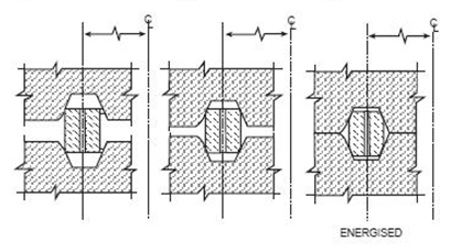 Figure 7 - API Type BX Ring Gasket When Energized