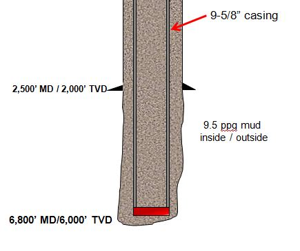 Figure 2 - Bouyed Weight When Submersed In Drilling Mud