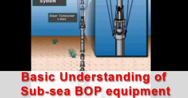 Sub-sea-BOP-equipment-fb-size