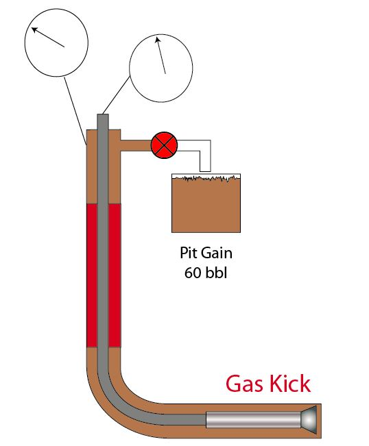 Figure 1 - Gas expands in the vertical section