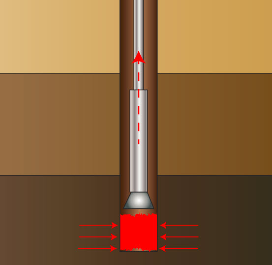 Figure 1 - Take Swabbed Kick