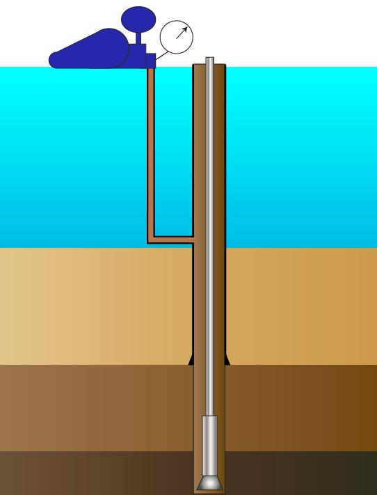 Figure 1 - Line Up