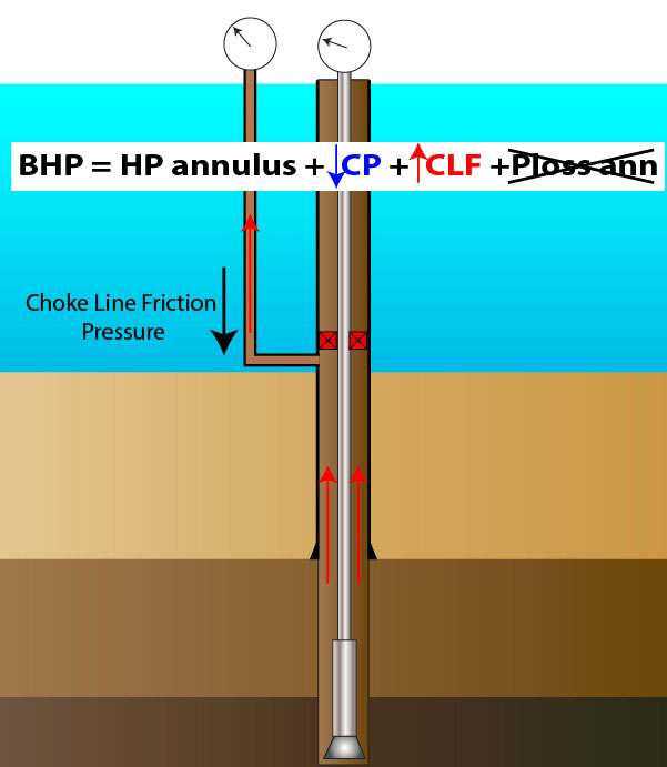 Figure-2---Bottom-Hole-Pressure-at-Dynamic-Condition
