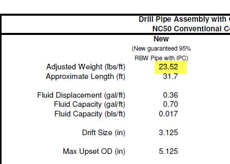 Figure 2 - 5DP S-135 Specification