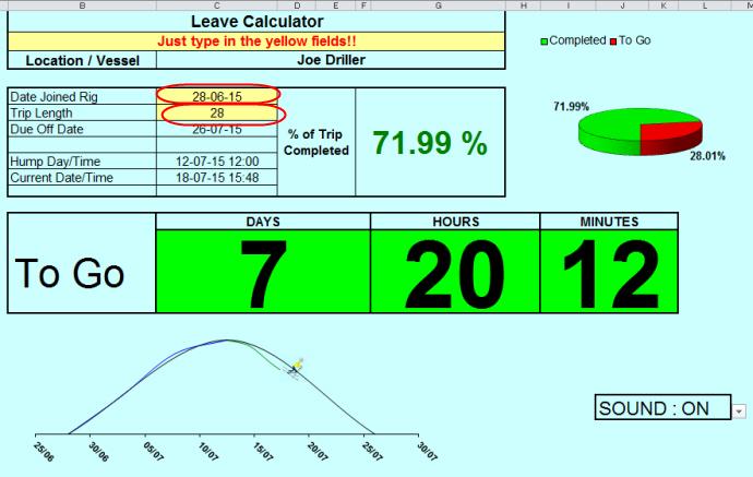 Figure 1 - Leave Calculator