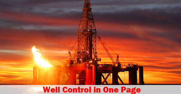 Well Control - Drilling Formulas and Drilling Calculations